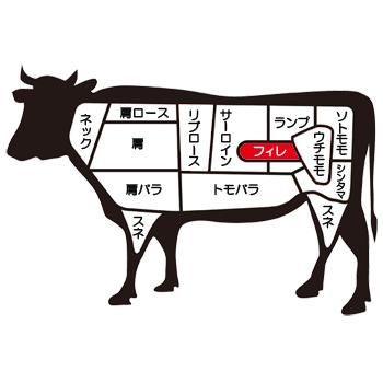 ギフト 大和榛原牛(黒毛和牛A5等級)シャトーブリアン ステーキ 150g×3枚 木製箱入り 送料無料 お中元 お歳暮 内祝い 冷蔵便