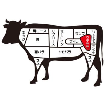 ギフト 大和榛原牛(黒毛和牛A5等級)霜降りモモ肉 300g しゃぶしゃぶ用 化粧箱入り 送料無料 お中元 お歳暮 内祝い 冷蔵便
