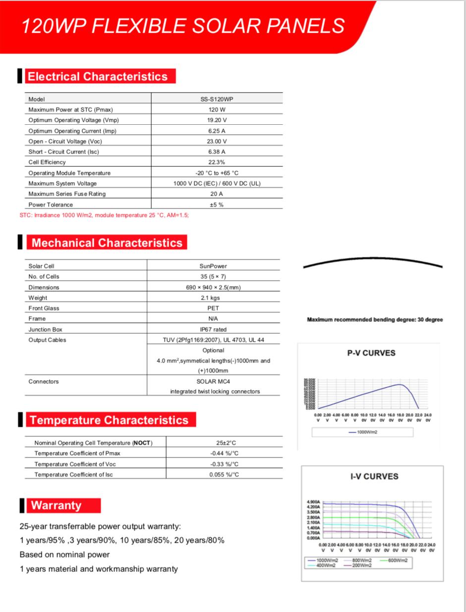 【#99999】フレキシブルソーラーパネル 120W 新品未使用品
