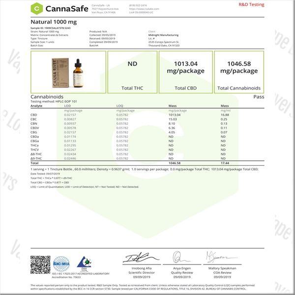 CANNARIVE CBDティンクチャーオイル ブロードスペクトラムCBD1000mg 60ml