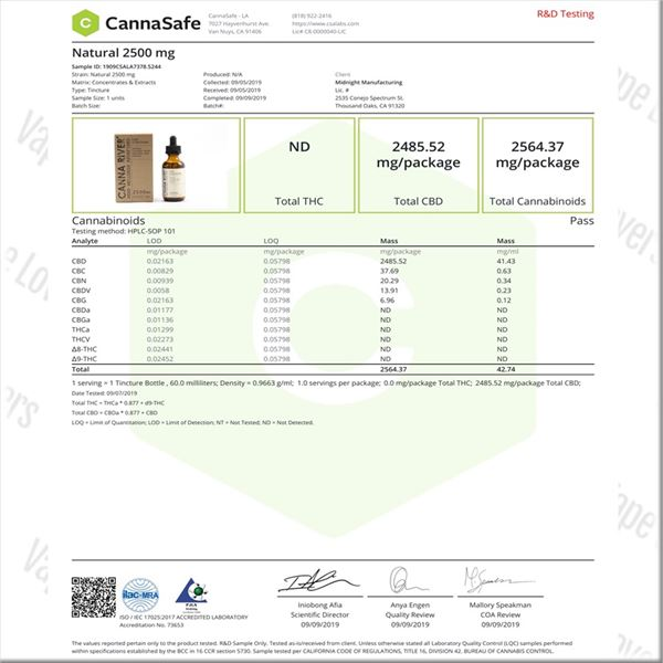 CANNARIVE CBDティンクチャーオイル ブロードスペクトラムCBD2500mg 60ml