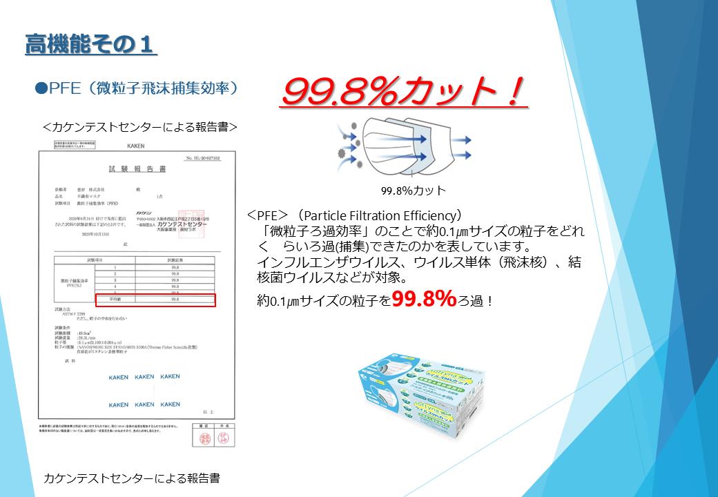 (ソフティーナマスク) 個包装 Ag&Zn抗菌 抗ウィルス不織布 99.9%抗菌 不活性化 やわらかシルクタッチ ヒアルロン酸配合 UVカット 普通サイズ 30枚入り 白色