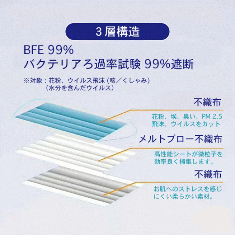 (在庫有り) 使い捨て3層サージカル不織布マスク250枚セット BFE99%飛沫カットフィルター採用! サイズ17.5×9.5cm 白色 1箱50枚×5箱 1箱あたり税抜き414円(税込み456円)