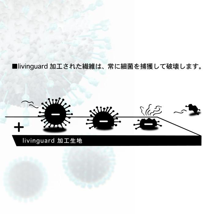 Anti-VirusMask(通気口なし)