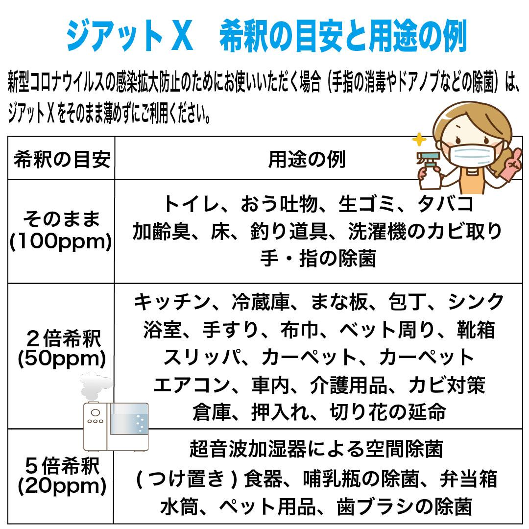 【特許製法】ジアットX キレイ空間 500ml