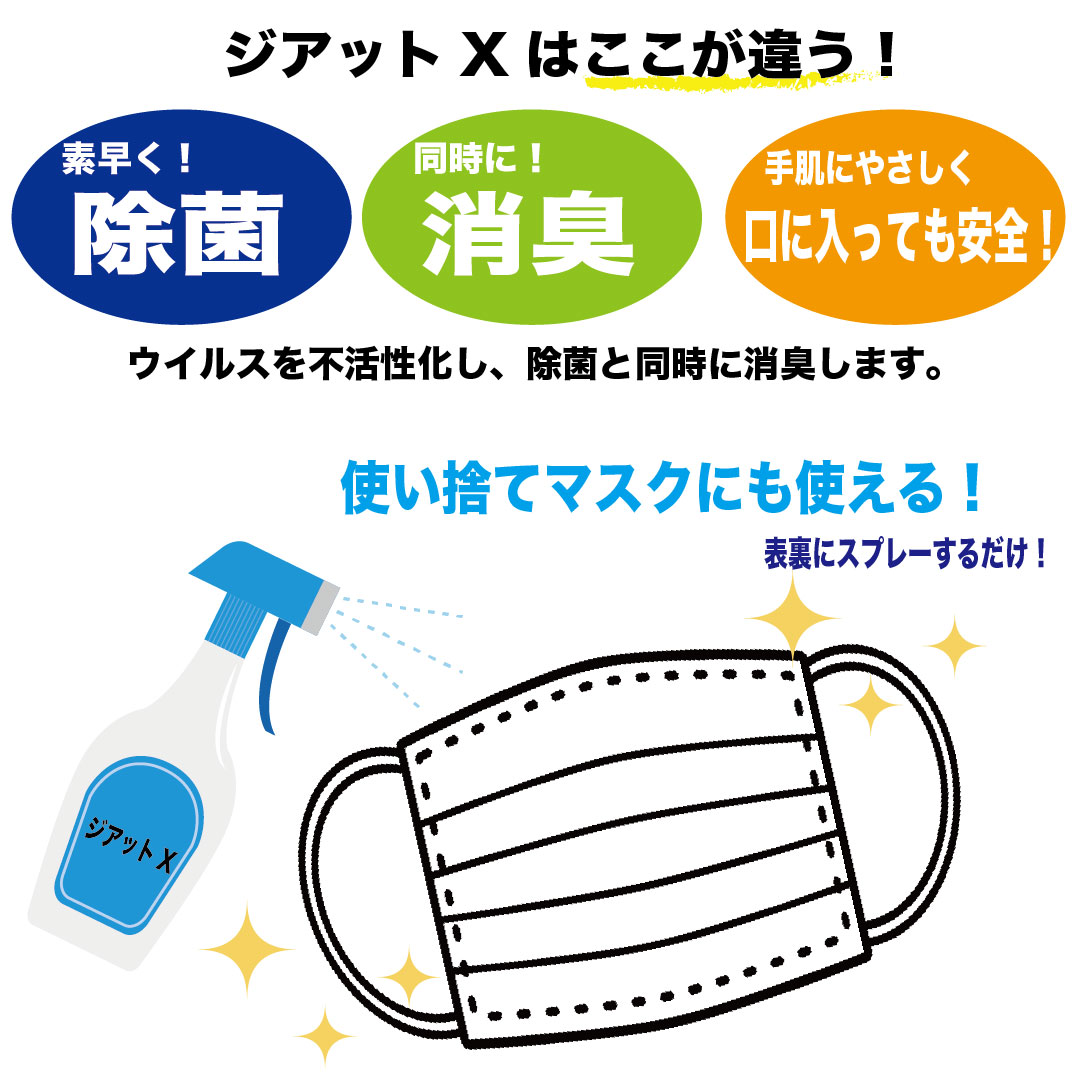 【特許製法】ジアットX キレイ空間 10L