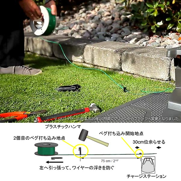 Automower 設置 キット L ロボット 芝刈機 オートモア ハスクバーナ 正規品 ワイヤー ペグ コネクター 自動 草刈り 芝生 手入れ 除草 電動