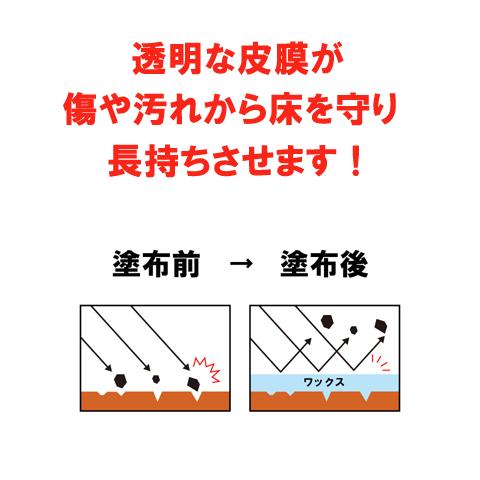 ニャンわんくす(犬猫床用ワックス/滑り止め) 1L