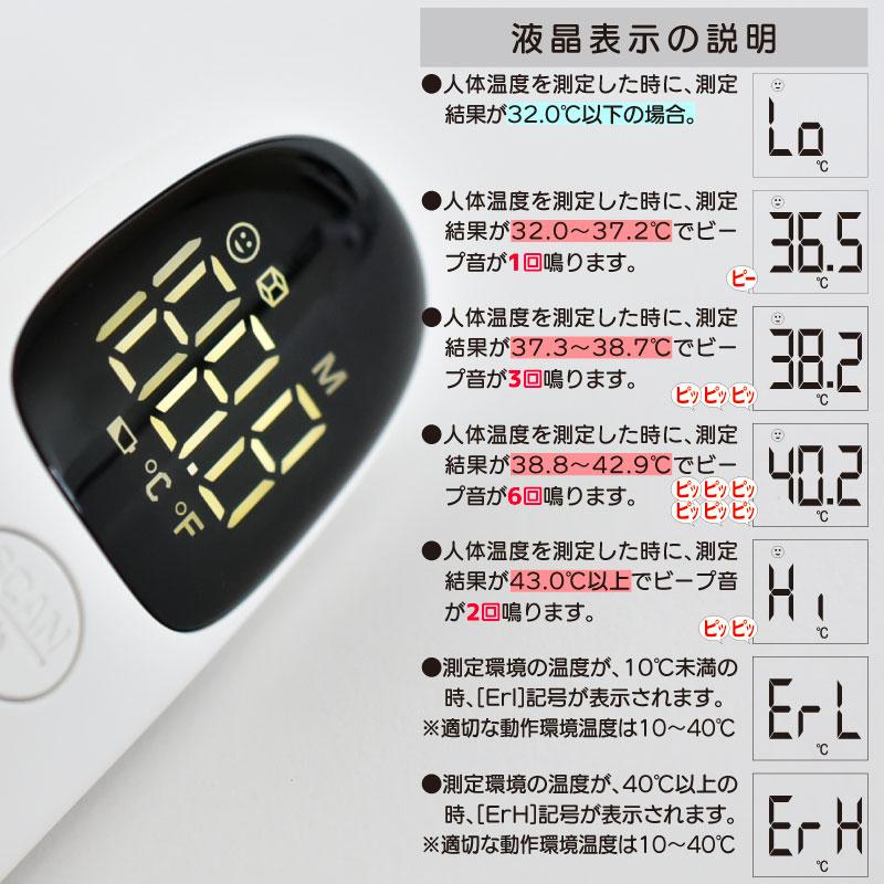 非接触式温度計 赤外線温度計 非接触型温度計 1秒測定 自動OFF デジタル温度測定 非接触 電子温度計 額温度計 子供便利 大人 日本語取扱説明書付 家庭 医療 企業 学校 会社 ショップ兼用 公共の場所用 小型 画面表示