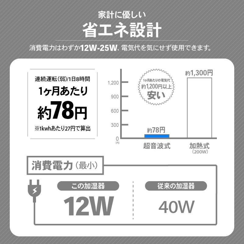 超音波加湿器 大容量 タワー型 リモコン付き おしゃれ 床置き テレワーク 5.2L 1年保証 加湿器 超音波 スリム 静音 3段階 タッチセンサー 液晶パネル 省エネ 自動OFF機能 節電 エコ おうち時間