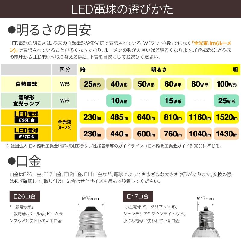 【送料無料】LED電球 E26口金 ビームランプ PAR型 60W  10個セット 電球色 昼白色 明るい LEDビーム電球 屋外 屋内兼用 aircorno