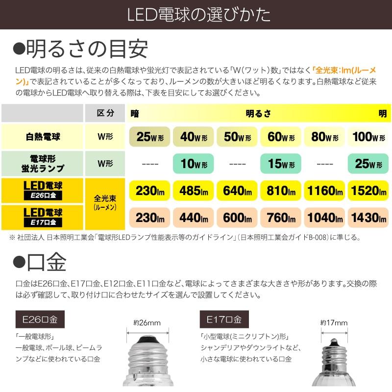 E26口金 A型 60W 相当 電球色 2700K 4個セット LED電球 明るい 広配光タイプ 一般電球形 aircorno