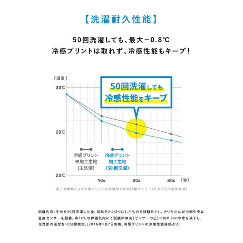 半袖クルーネック/BLK/BLU(S〜3L)