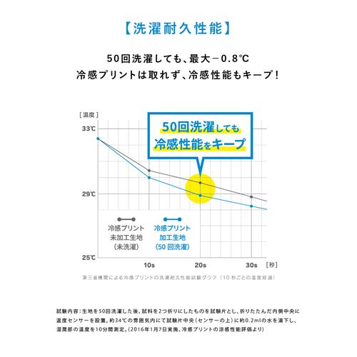 アームカバー/BLU(S〜L)