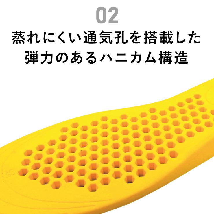 【喜多】 No.6930 アクションプラスフィットインソール