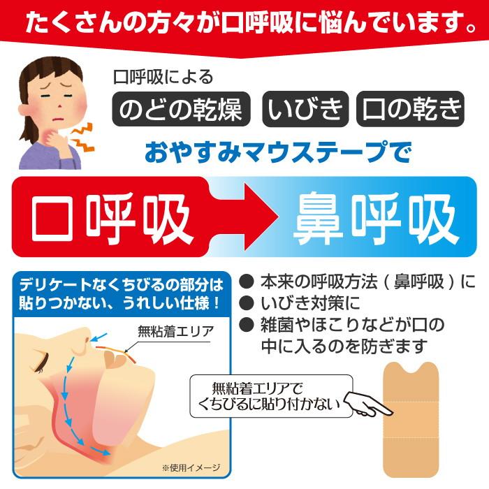 マウステープ 口閉じテープ いびき 乾燥 対策 グッズ 鼻呼吸 口呼吸 防止 40枚入 2個セット 日本製