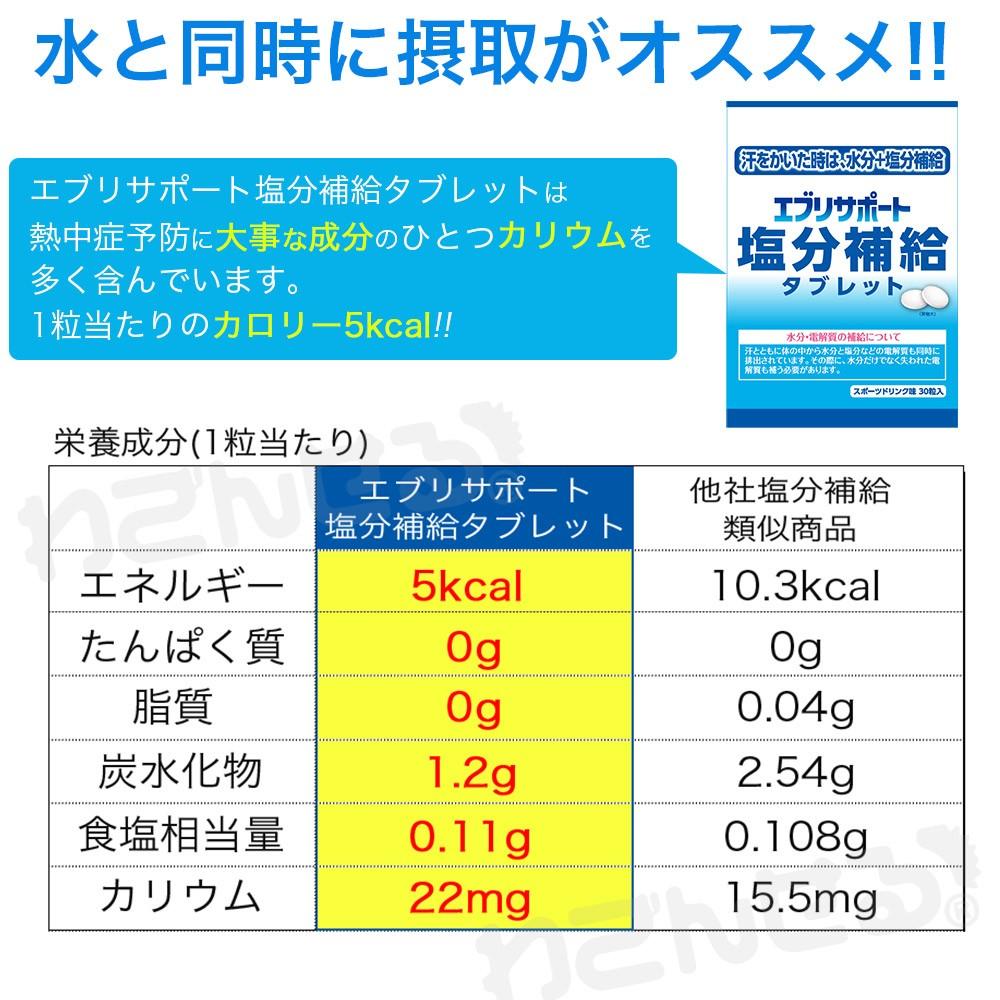 タブレット 塩分 補給 飴 熱中症 対策 エブリサポート 30粒 40袋セット