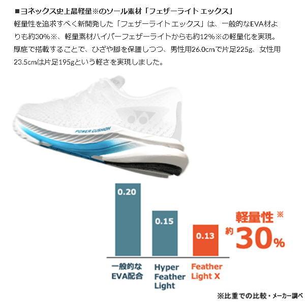 【10%OFF】YONEX ヨネックス セーフランエアラス ウィメンズ SHRA1L ブルー