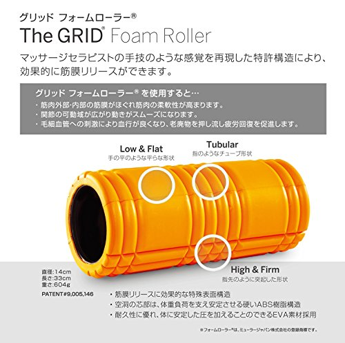 トリガーポイント(TRIGGER POINT)GRIDフォームローラーブラック 04401
