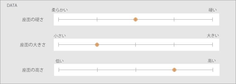 チェア ウォールナット材 肘なし 肘無し 小さい デスクチェア ダイニングチェア チェアー 無垢材 軽い 強い 和モダン 和風モダン 北欧 おしゃれ おすすめ デザイン デザイナー 手作り 家具メーカー diy 通販 ダイニング 木製 天然杢 日本製 国産 モダン ナチュラル