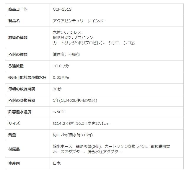 【10%OFF!!+プレゼント付】アクアセンチュリーレインボー(お風呂用浄水器)【取寄】