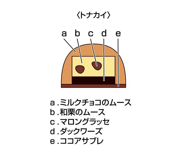 【送料無料】ココロ ミニクリスマスケーキ 【冷凍商品】
