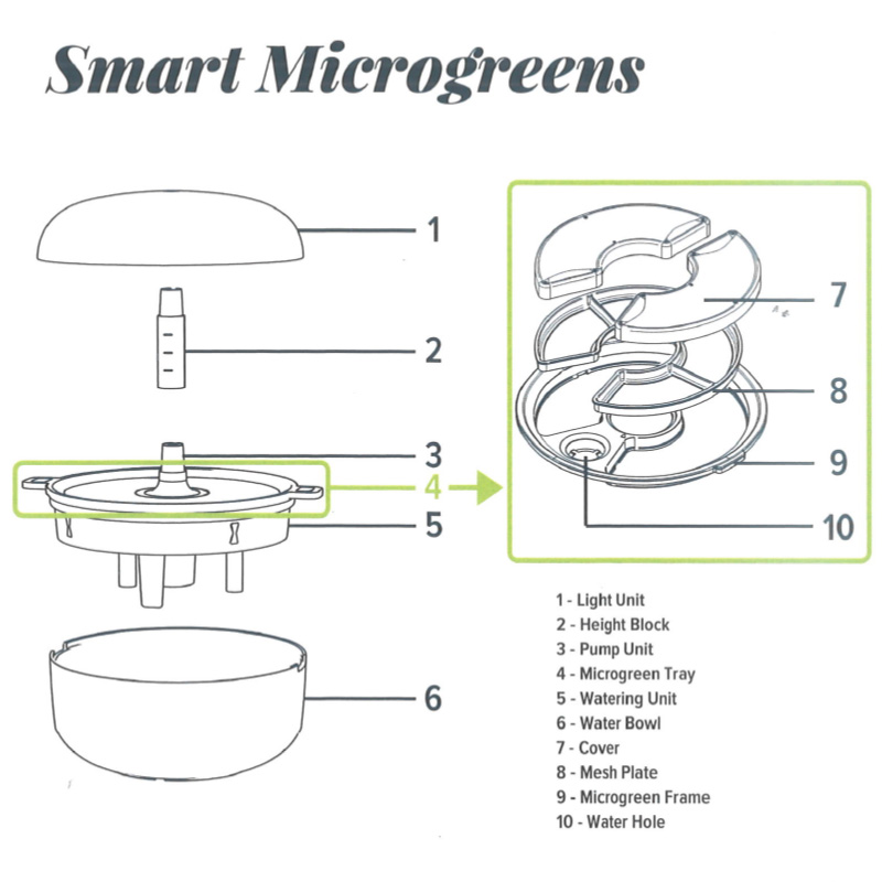Plantui マイクロスプラウトトレー Microgreens Tray