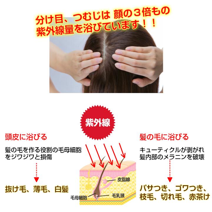 バイザーキャップ (フローラル柄)&サンバイザー 【セット】