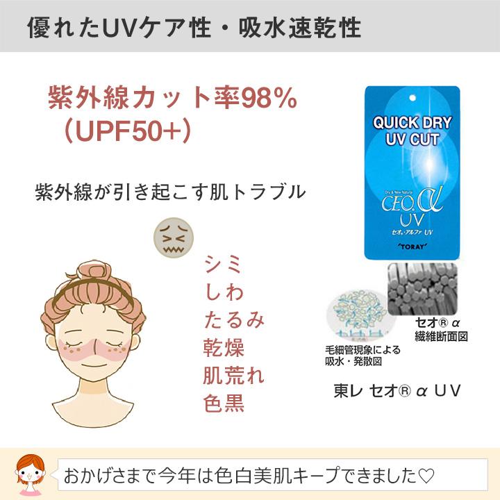 多機能UVマスクふらは【高性能フィルター20枚入】