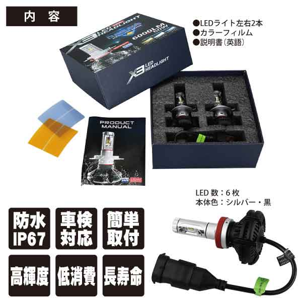 PHILIPS H8/H11/H16 ファンレス 一体型 車検対応 X3 LED 12000LM  KIT  LEDライト ノイズキャンセラー X3 H8/H11/H16