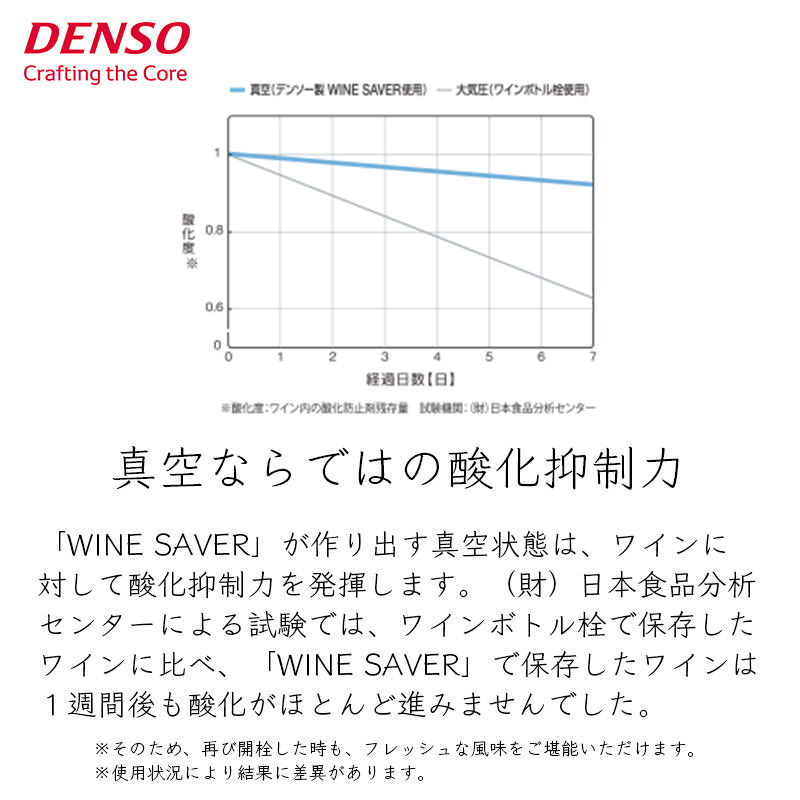 デンソー ワインセーバー用スペア栓(2個入り)