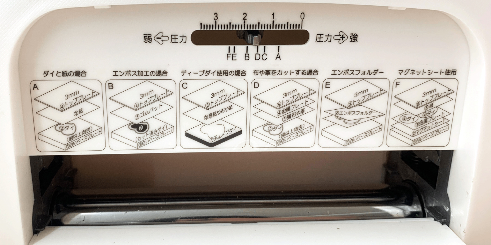【W004】/ワンダーハウス/ダイヤル調整機能付き ダイカットマシン/Melody メロディ【リニュアルしました!】