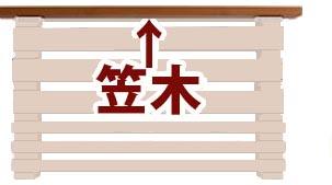 横ストライプ用笠木 2.2M 送料別途お見積商品  【キットデッキ専用手すり材質レッドシダー 日本製】