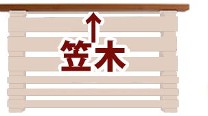横ストライプ用笠木 2.8M 送料別途お見積商品 【キットデッキ専用手すり材質レッドシダー 日本製】