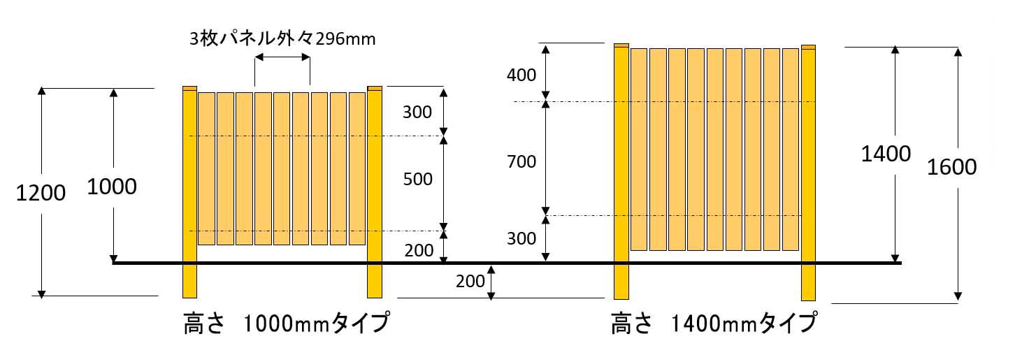 木製フリーフェンス1000・3スパン 取付け取外し簡単 アクセントフェンス 目隠しフリーフェンス 高耐久