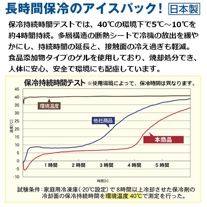 【2点までネコポス可】アイスパック(1個) AZ-865933 アイトス 保冷剤 ワーク アウトドア 熱中症対策