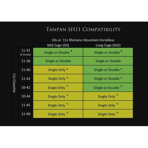 ウルフトゥース Inline Tanpan 11