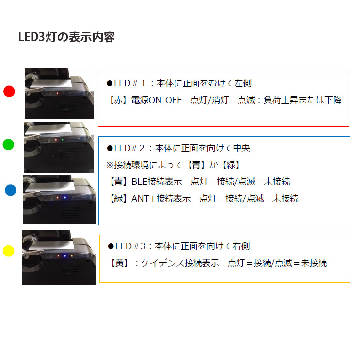 ミノウラ スマートターボ 神楽(KAGURA) DD LSD9200 LED3灯 ANT+ドングル&USBケーブルセット zwift対応