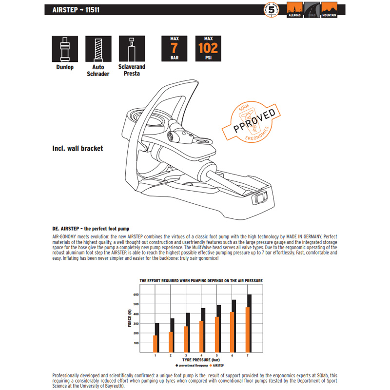 SKS エアステップ 足踏み式フロアポンプ