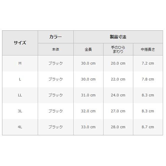 【特急】【M便】ショーワグローブ テムレス 04 advance ブラック