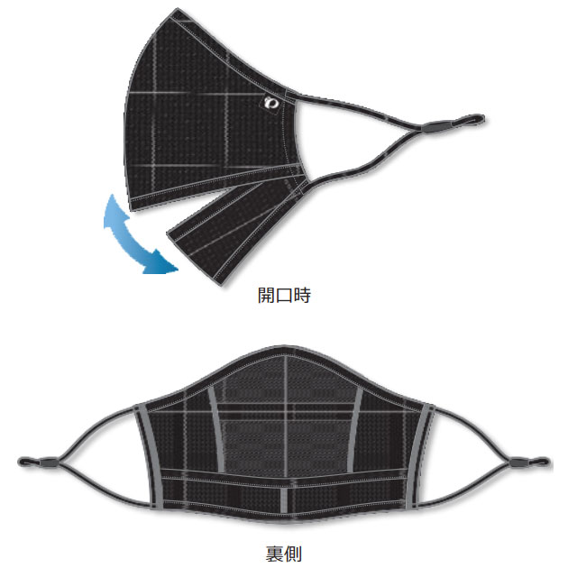 【特急】【M便】パールイズミ 【MSK-03】 ベンチレーション マスク 4.ブラック 1枚 布マスク