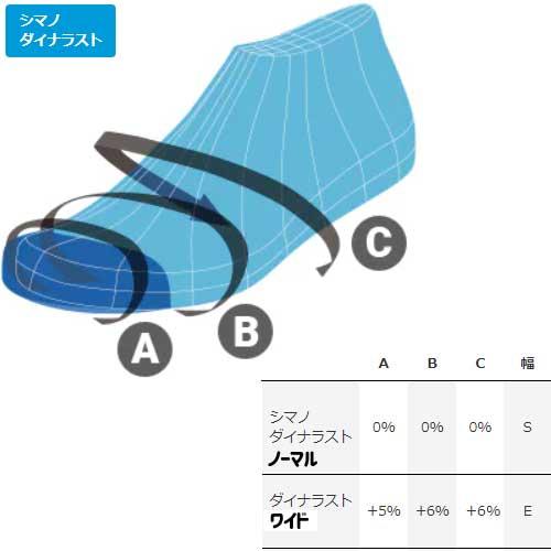 シマノ XC3(SH-XC300) ネイビー ワイドタイプ SPD シューズ