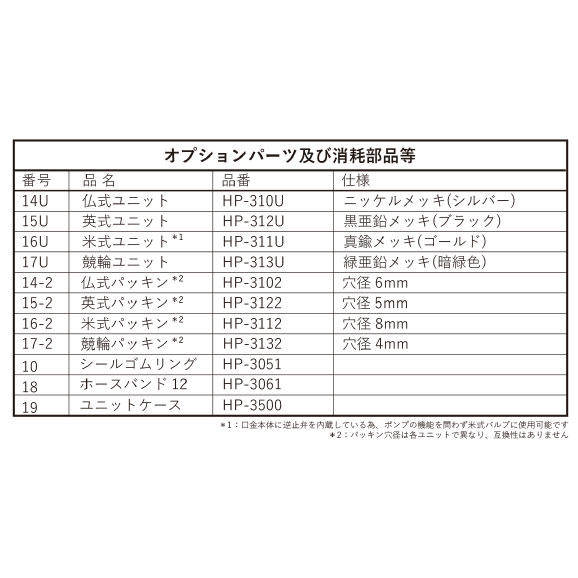 【特急】ヒラメ ポンプヘッド 横カムセット
