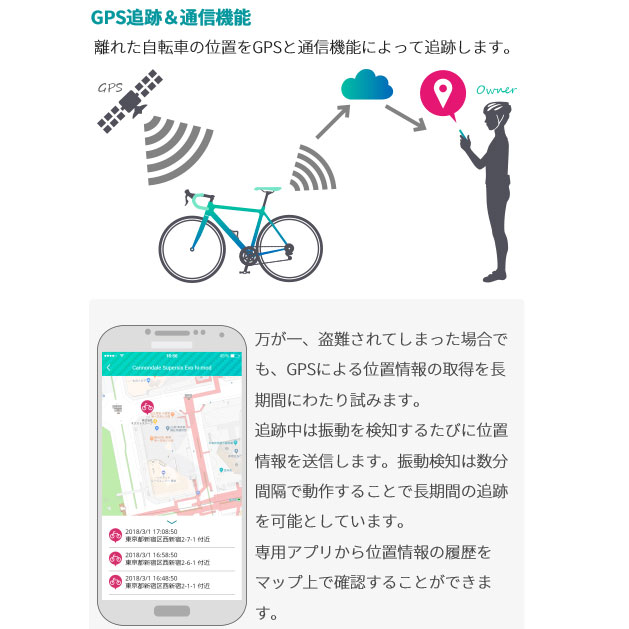 GPS追跡&通信機能