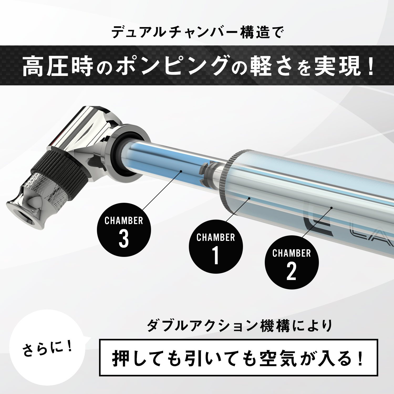 ランドキャスト マジックポンプ Mサイズ エアゲージ付 仏式・米式対応携帯ポンプ