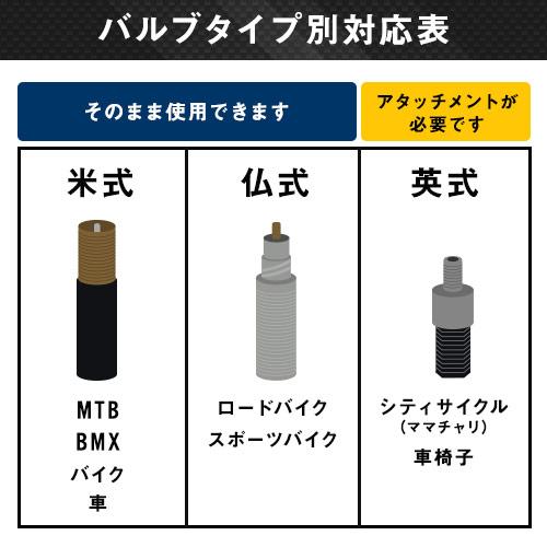【特急】ランドキャスト マジックポンプ Sサイズ 仏式・米式対応携帯ポンプ