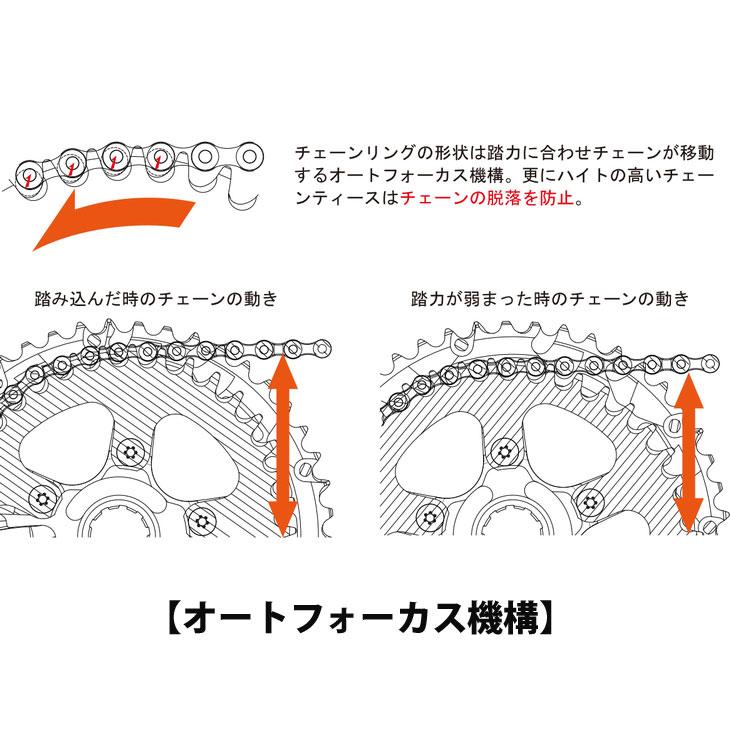 スギノ CY4-SHC CYCLOID SHC チェーンリング シマノ4アーム用・インナーギヤ