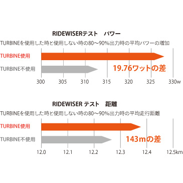 【M便】RHINOMED ニュータービン 3個入り
