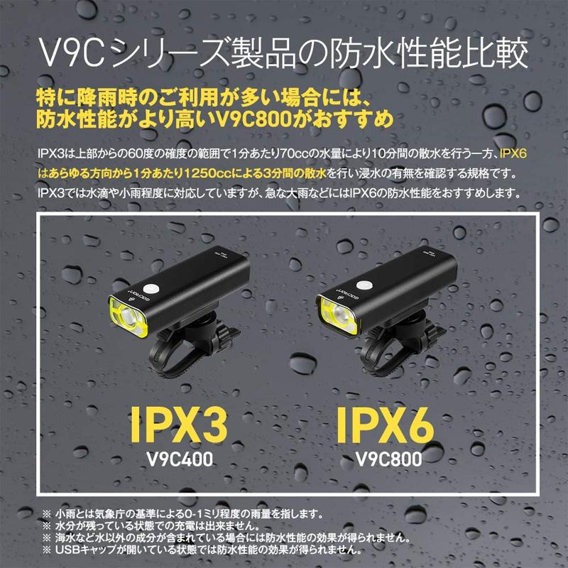 【特急】【SALE】ガシロン V9C800 シルバー ヘッドライト USB充電
