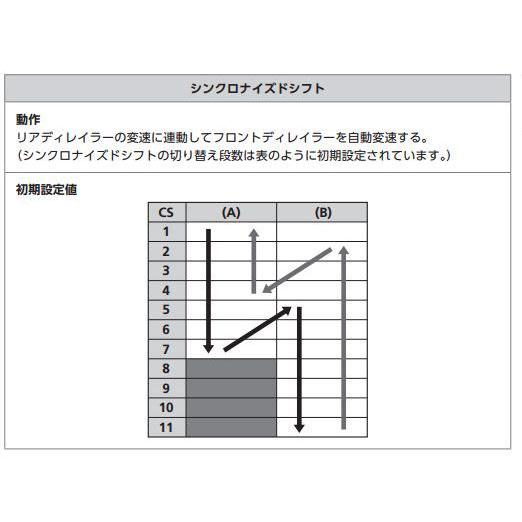 【特急】シマノ XT DI2 BM-DN100-I バッテリーマウント 内装用ロングサイズ Bluetooth対応
